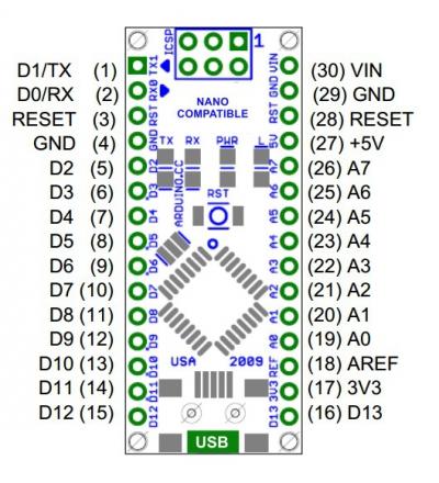 آردوینو نانو ورژن 3 با تراشه CH340G