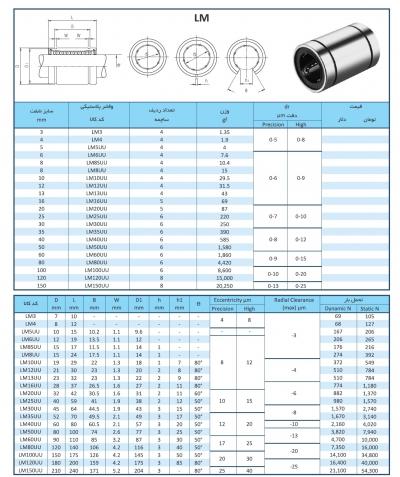 بلبرینگ خطی LM-UU با قطرهای مختلف