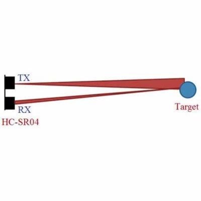 سنسور تشخیص فاصله آلتراسونیک SRF04