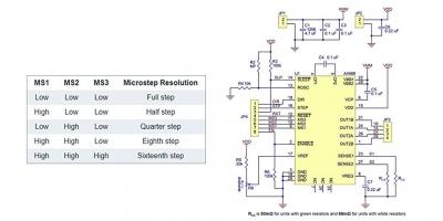ماژول درایور استپر موتور Reprap A4988
