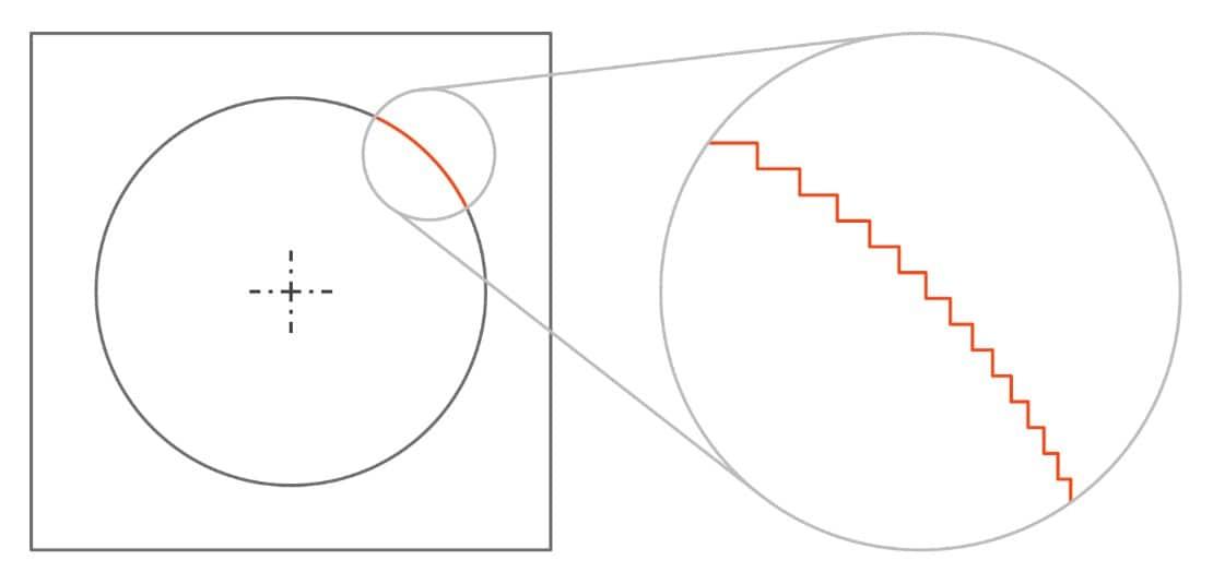 سطوح منحنی طراحی شده قطعه، در هنگام پرینت سه بعدی به صورت لایه لایه بر روی هم ساخته می شوند
