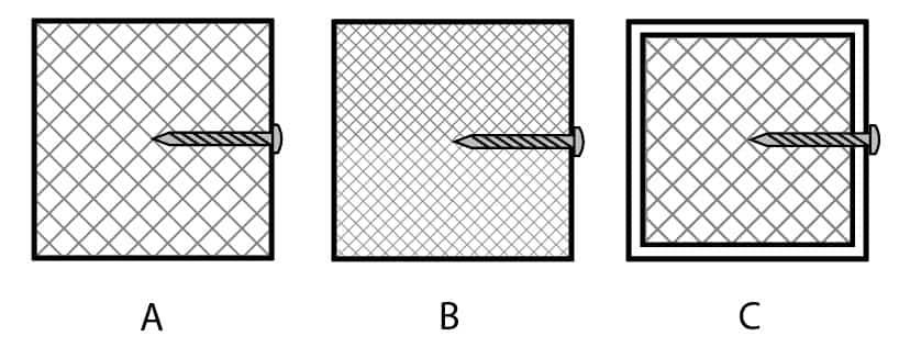 A. اتصال ضعیف پیچ در قطعه با تراکم داخلی پایین و ضخامت پوسته کم | B. بالا بردن میزان تراکم پرکنندگی به استحکام اتصال کمک کرده است | C. بالا بردن ضخامت پوسته، راه حل ارزان تری برای افزایش استحکام اتصال است (نسبت به بالا بردن تراکم داخلی)