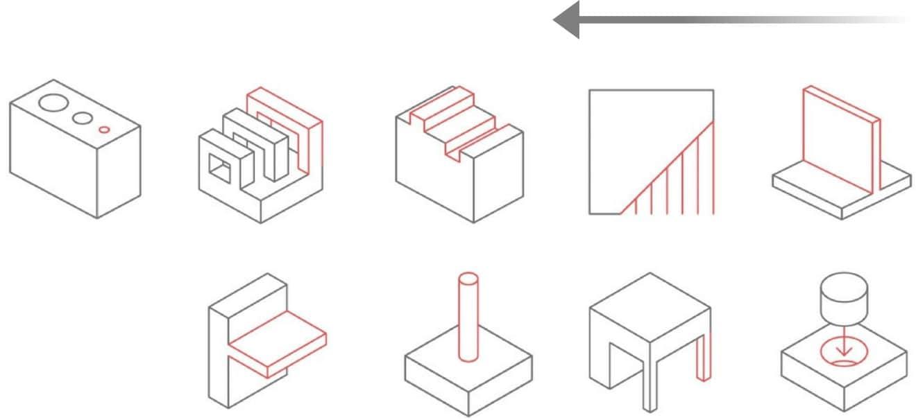 مراحل به ترتیب از راست به چپ در ادامه توضیح داده شده است.