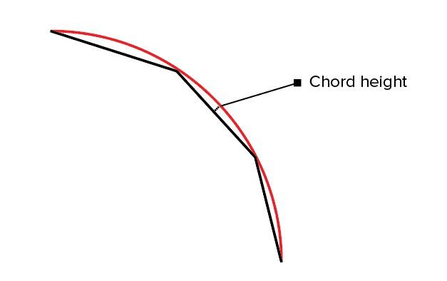 بیشترین فاصله بین سطح واقعی و سطحی که در مدل stl ایجاد شده